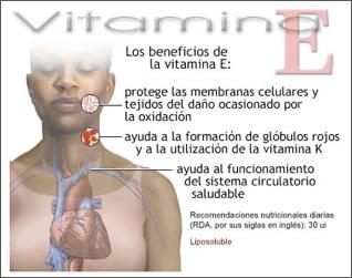 VITAMINAE2