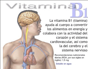 vitaminab1