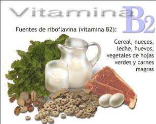 vitaminab2