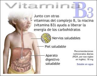 vitaminab3-2