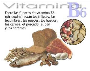 vitaminab6